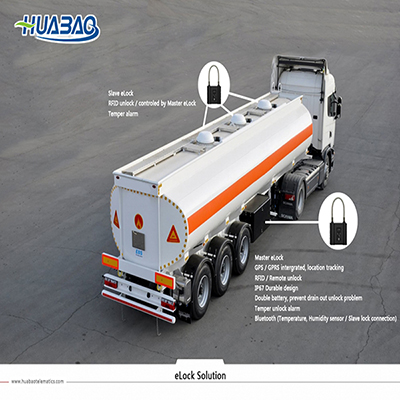 How to manage your Tank truck or Multi-door box truck Huabaotelematics.com